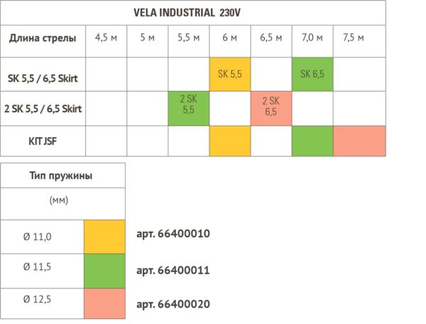 Длина стрелы и тип пружины для VELA Industriale