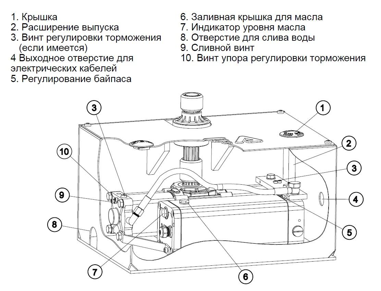 Устройство подземного привода распашных ворот на примере SEA Compact